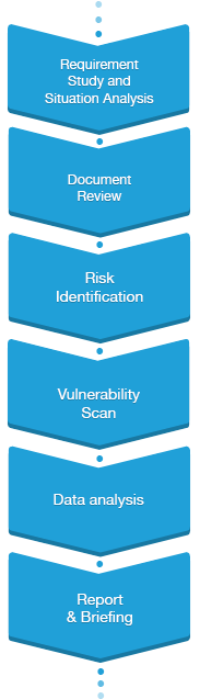 security_assessment3_03.png